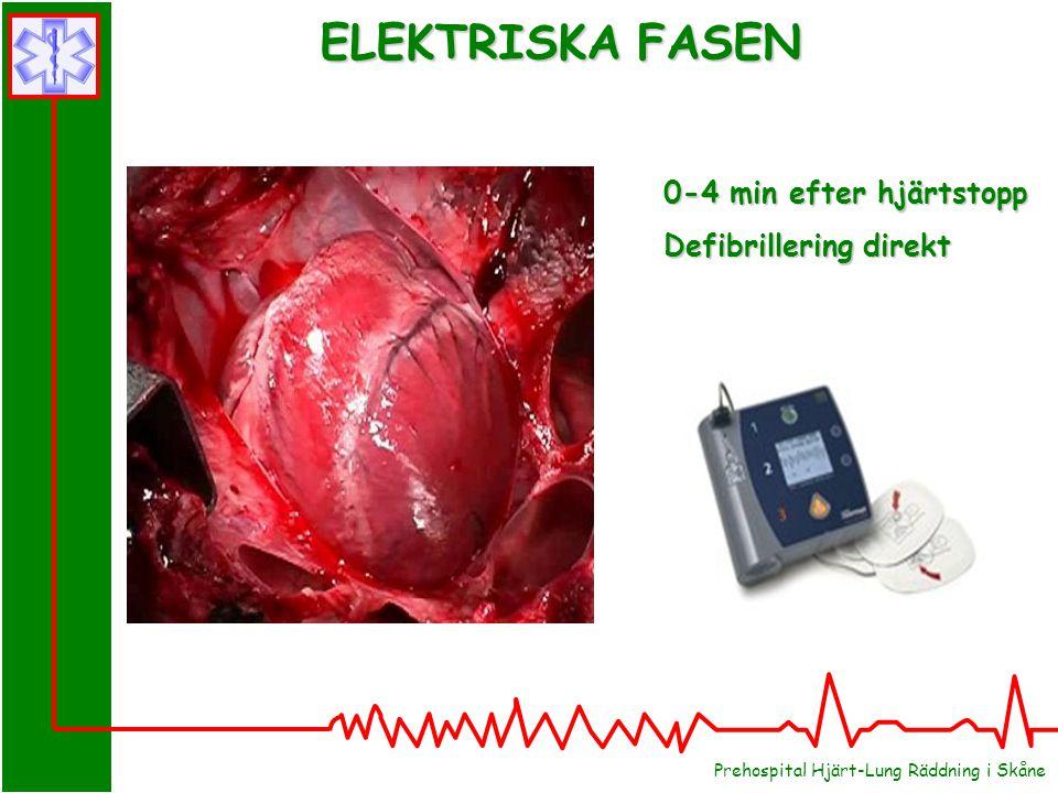 ELEKTRISKA FASEN 0-4 min efter hjärtstopp Defibrillering direkt