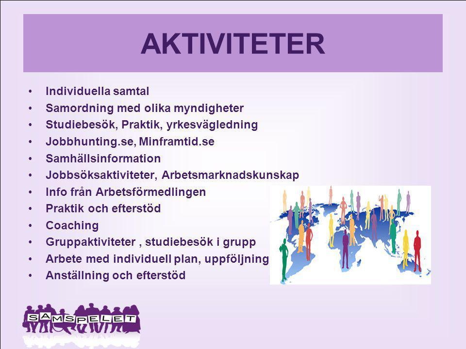 AKTIVITETER Individuella samtal Samordning med olika myndigheter