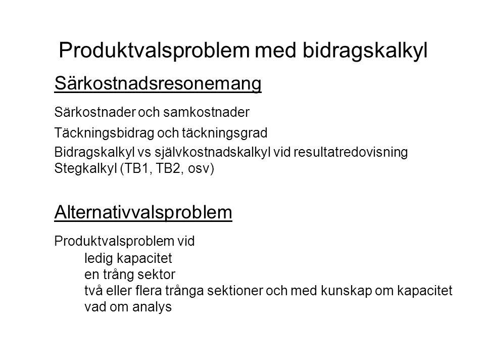 Produktvalsproblem med bidragskalkyl