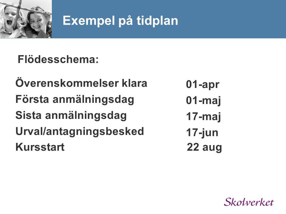 Exempel på tidplan Flödesschema: Överenskommelser klara 01-apr