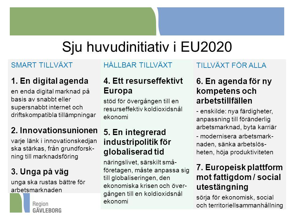 Sju huvudinitiativ i EU2020