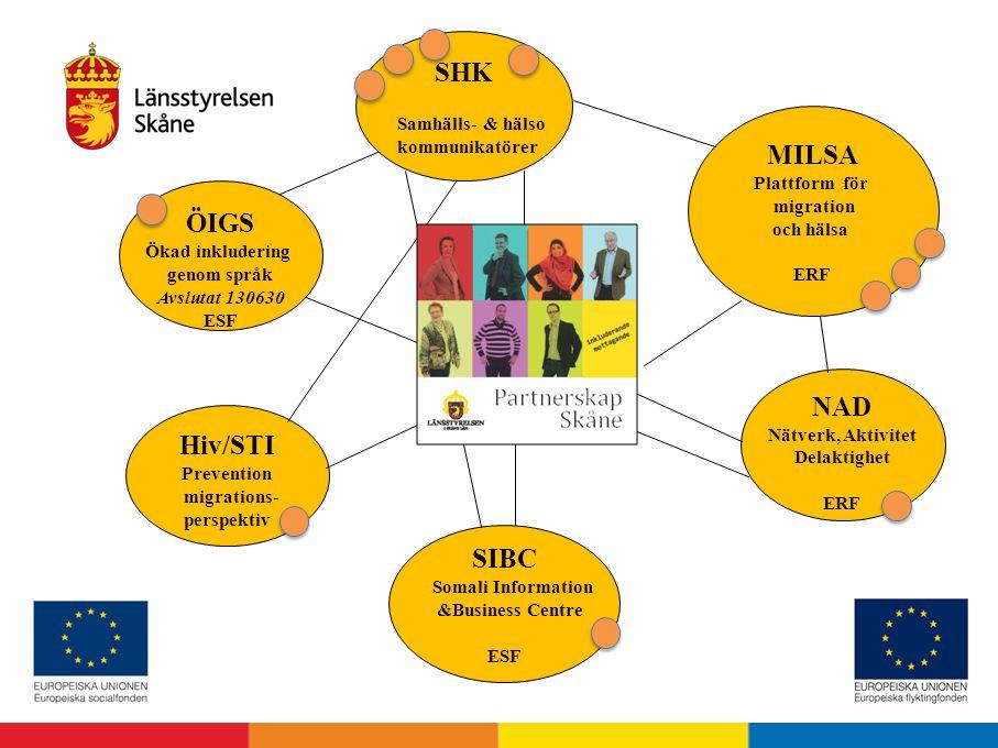 SHK MILSA ÖIGS NAD Hiv/STI SIBC