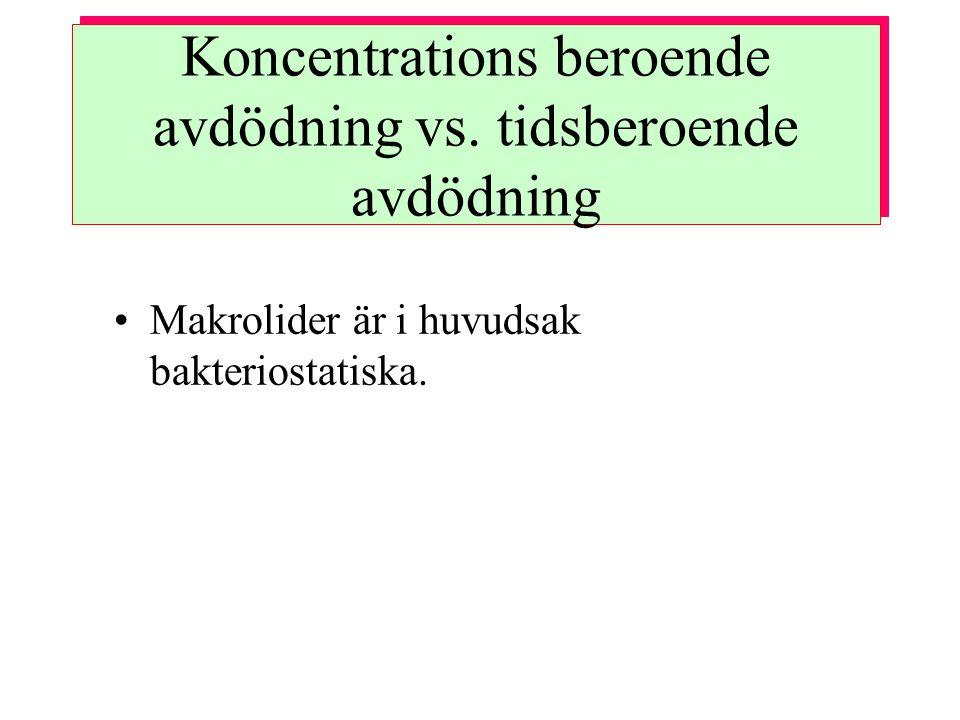 Koncentrations beroende avdödning vs. tidsberoende avdödning