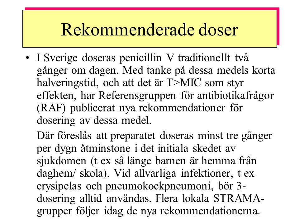 Rekommenderade doser