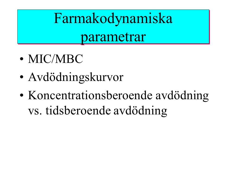 Farmakodynamiska parametrar