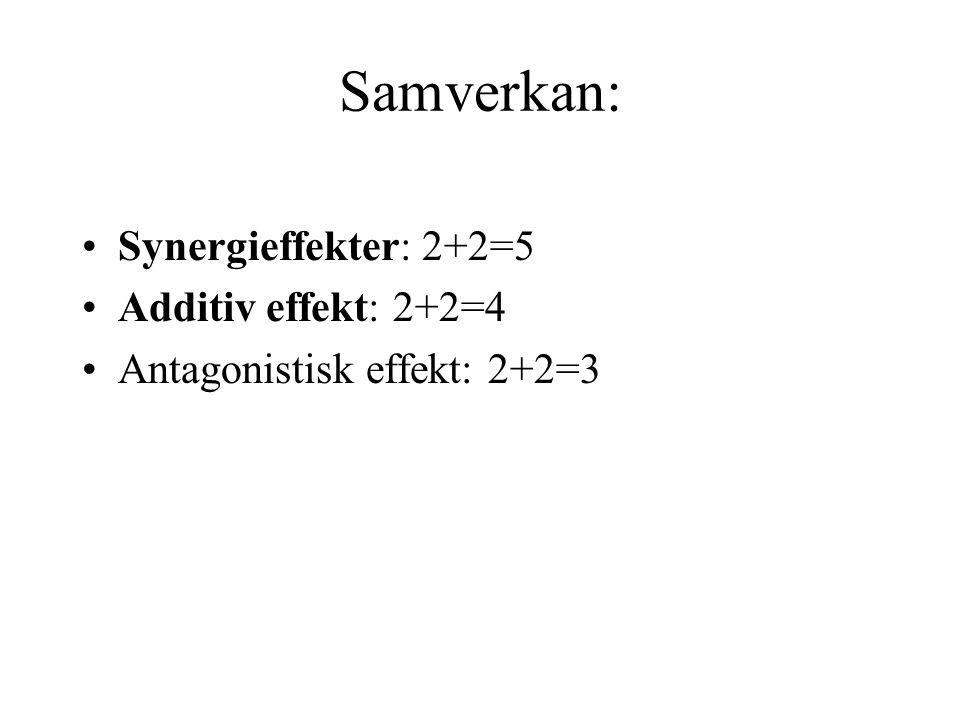 Samverkan: Synergieffekter: 2+2=5 Additiv effekt: 2+2=4