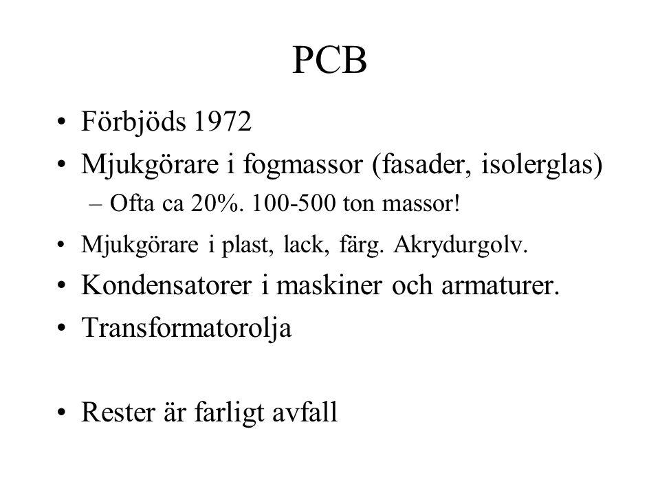 PCB Förbjöds 1972 Mjukgörare i fogmassor (fasader, isolerglas)