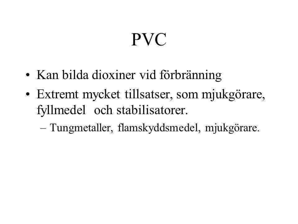 PVC Kan bilda dioxiner vid förbränning