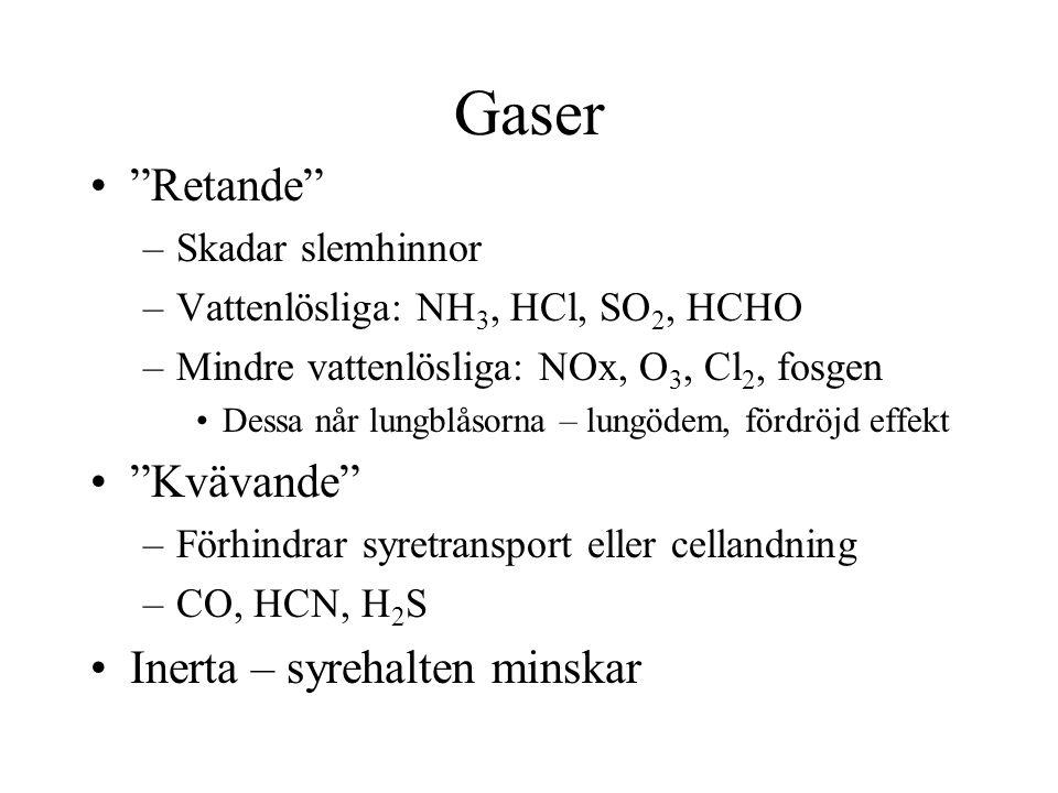 Gaser Retande Kvävande Inerta – syrehalten minskar