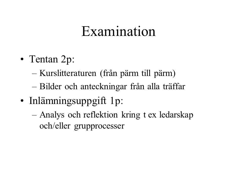 Examination Tentan 2p: Inlämningsuppgift 1p: