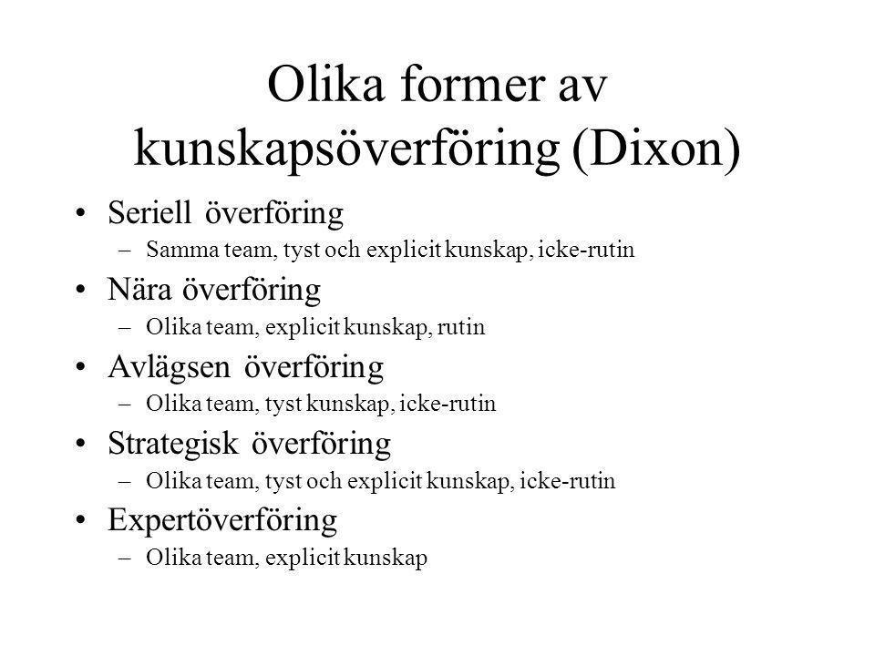 Olika former av kunskapsöverföring (Dixon)
