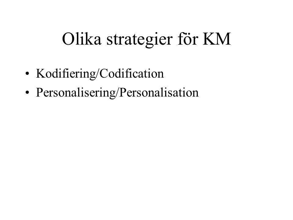 Olika strategier för KM
