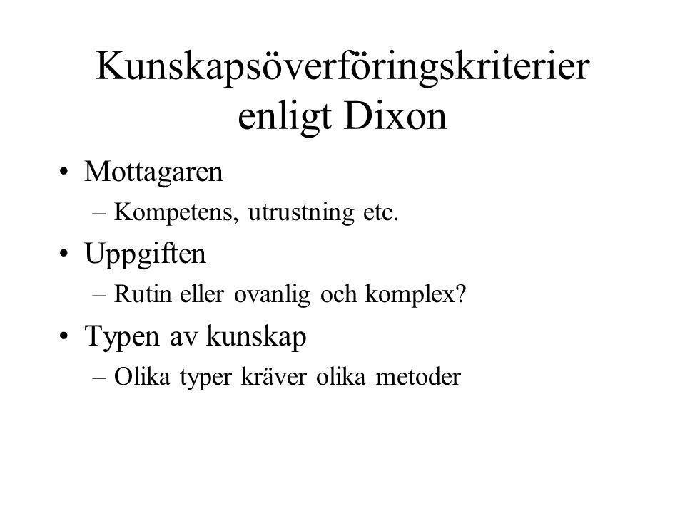 Kunskapsöverföringskriterier enligt Dixon