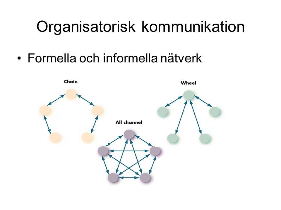 Organisatorisk kommunikation