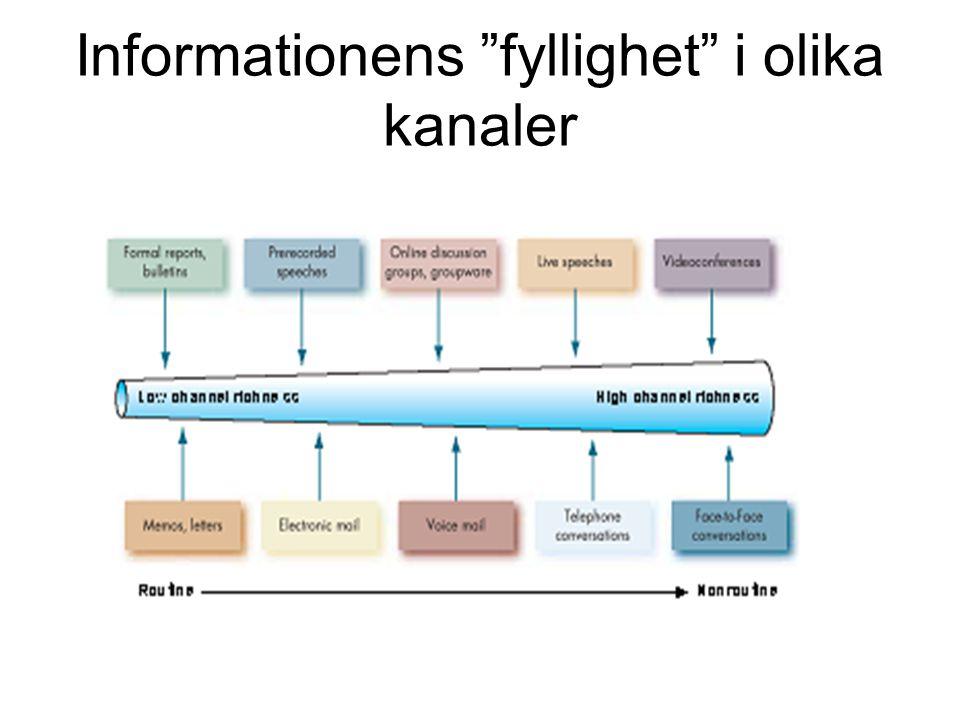 Informationens fyllighet i olika kanaler