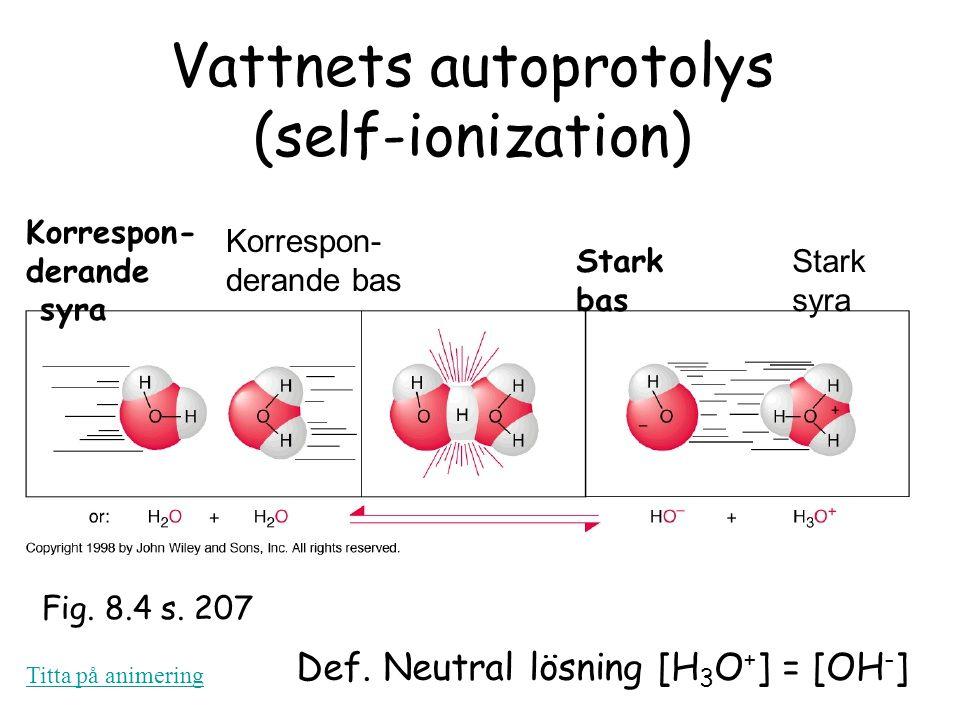Vattnets autoprotolys (self-ionization)