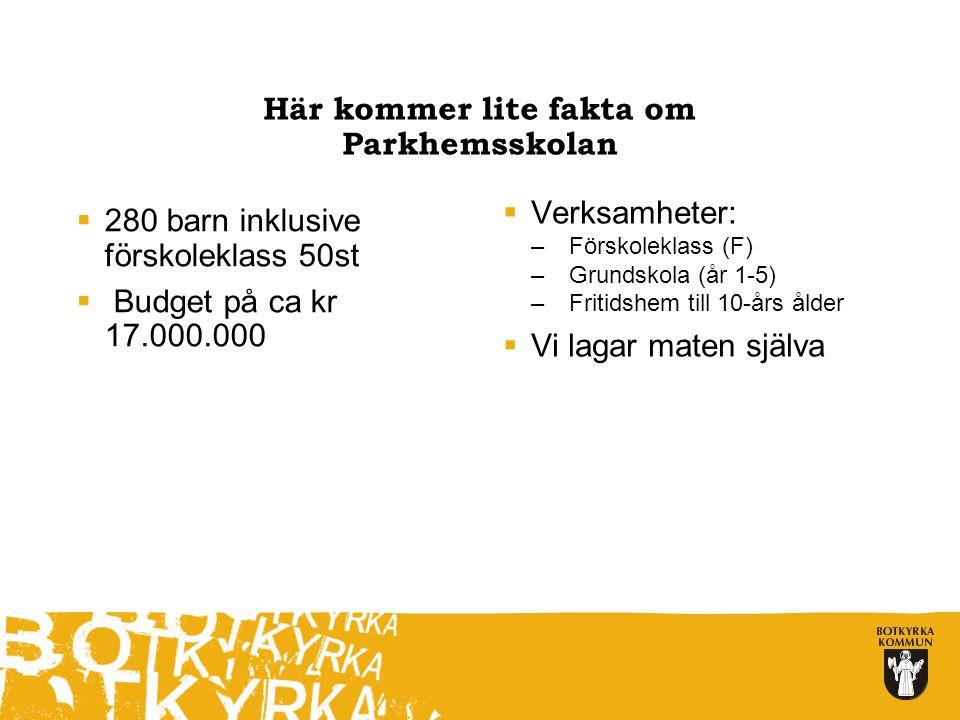 Här kommer lite fakta om Parkhemsskolan