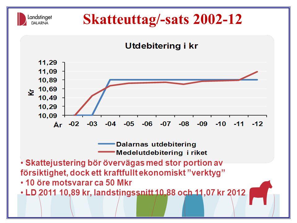 Skatteuttag/-sats 2002-12 Skattejustering bör övervägas med stor portion av försiktighet, dock ett kraftfullt ekonomiskt verktyg