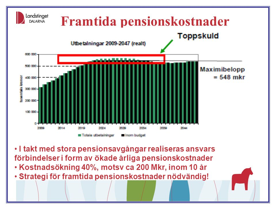 Framtida pensionskostnader