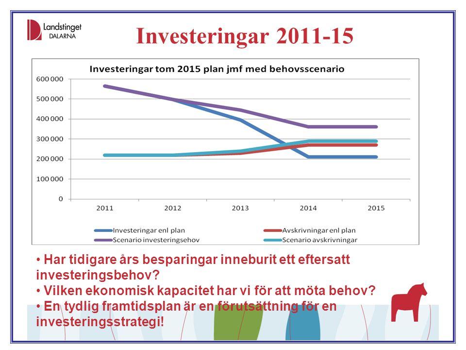 Investeringar 2011-15 Har tidigare års besparingar inneburit ett eftersatt investeringsbehov Vilken ekonomisk kapacitet har vi för att möta behov