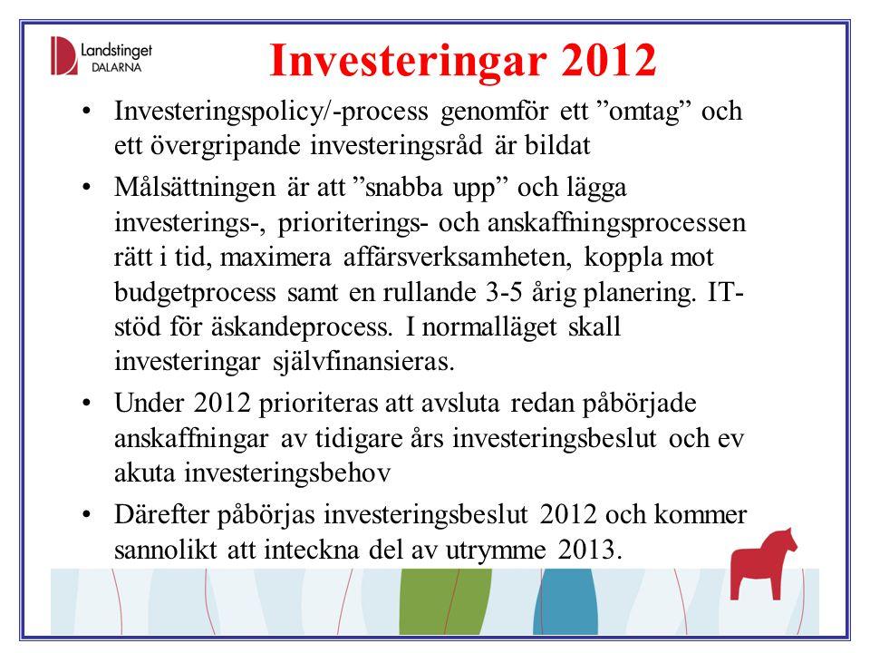 Investeringar 2012 Investeringspolicy/-process genomför ett omtag och ett övergripande investeringsråd är bildat.