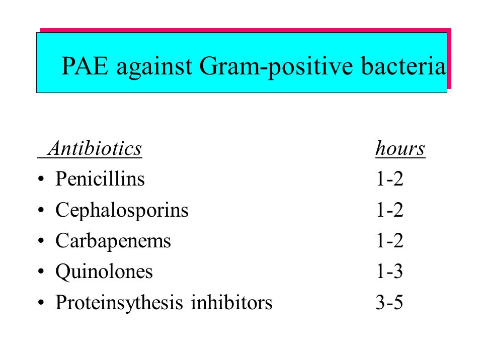 PAE against Gram-positive bacteria