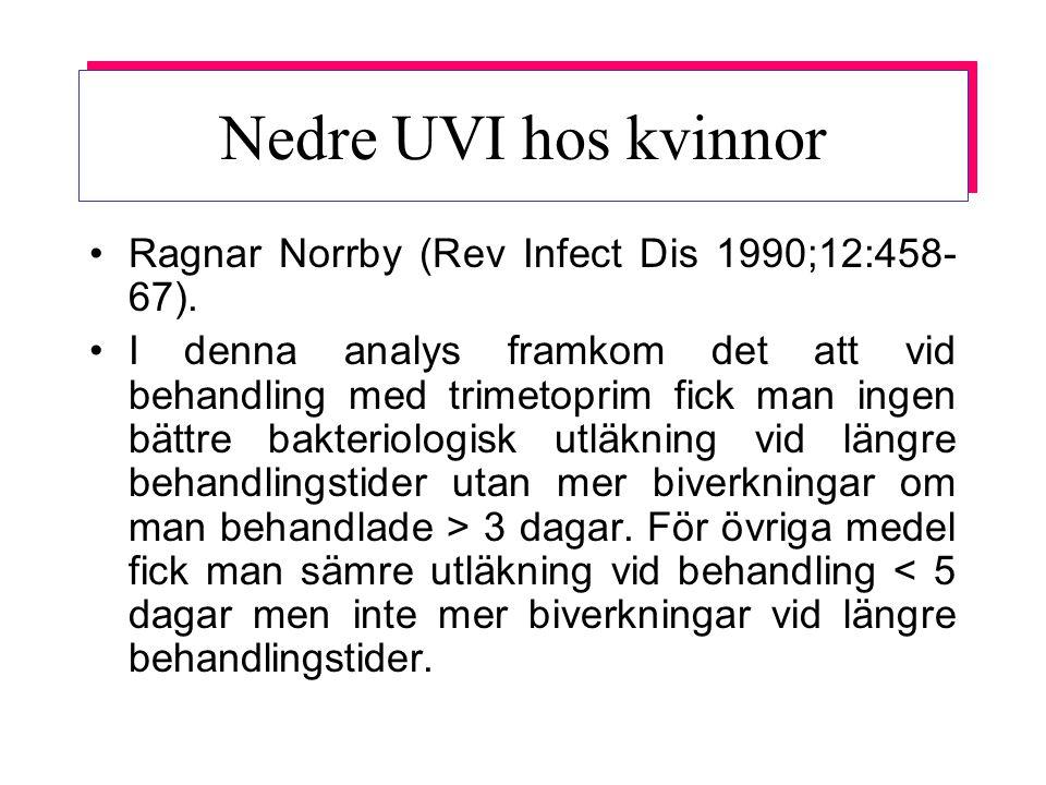 Nedre UVI hos kvinnor Ragnar Norrby (Rev Infect Dis 1990;12:458-67).