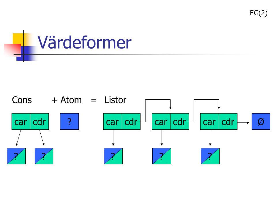 Värdeformer Cons + Atom = Listor car cdr car cdr car cdr car cdr Ø