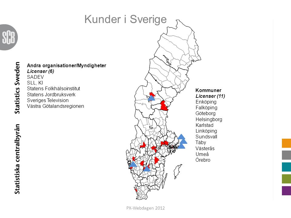 Kunder i Sverige