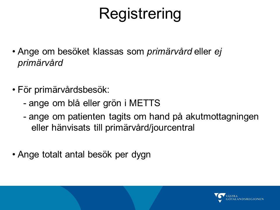 Registrering Ange om besöket klassas som primärvård eller ej primärvård. För primärvårdsbesök: - ange om blå eller grön i METTS.