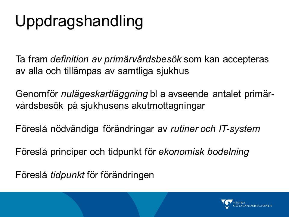 Uppdragshandling Ta fram definition av primärvårdsbesök som kan accepteras. av alla och tillämpas av samtliga sjukhus.