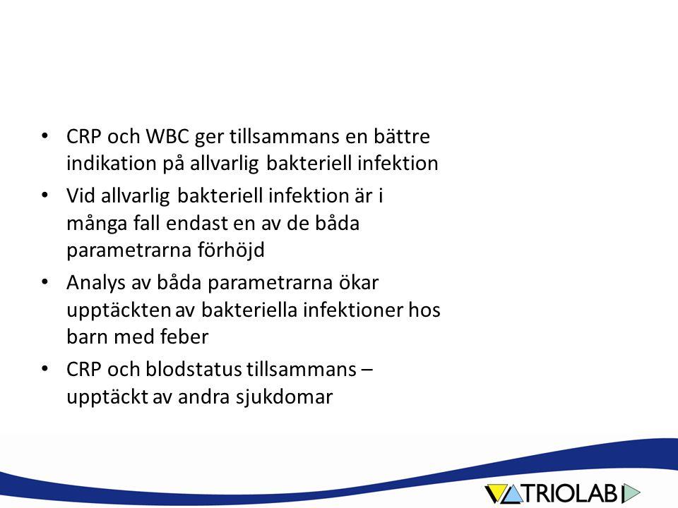 CRP och WBC ger tillsammans en bättre indikation på allvarlig bakteriell infektion