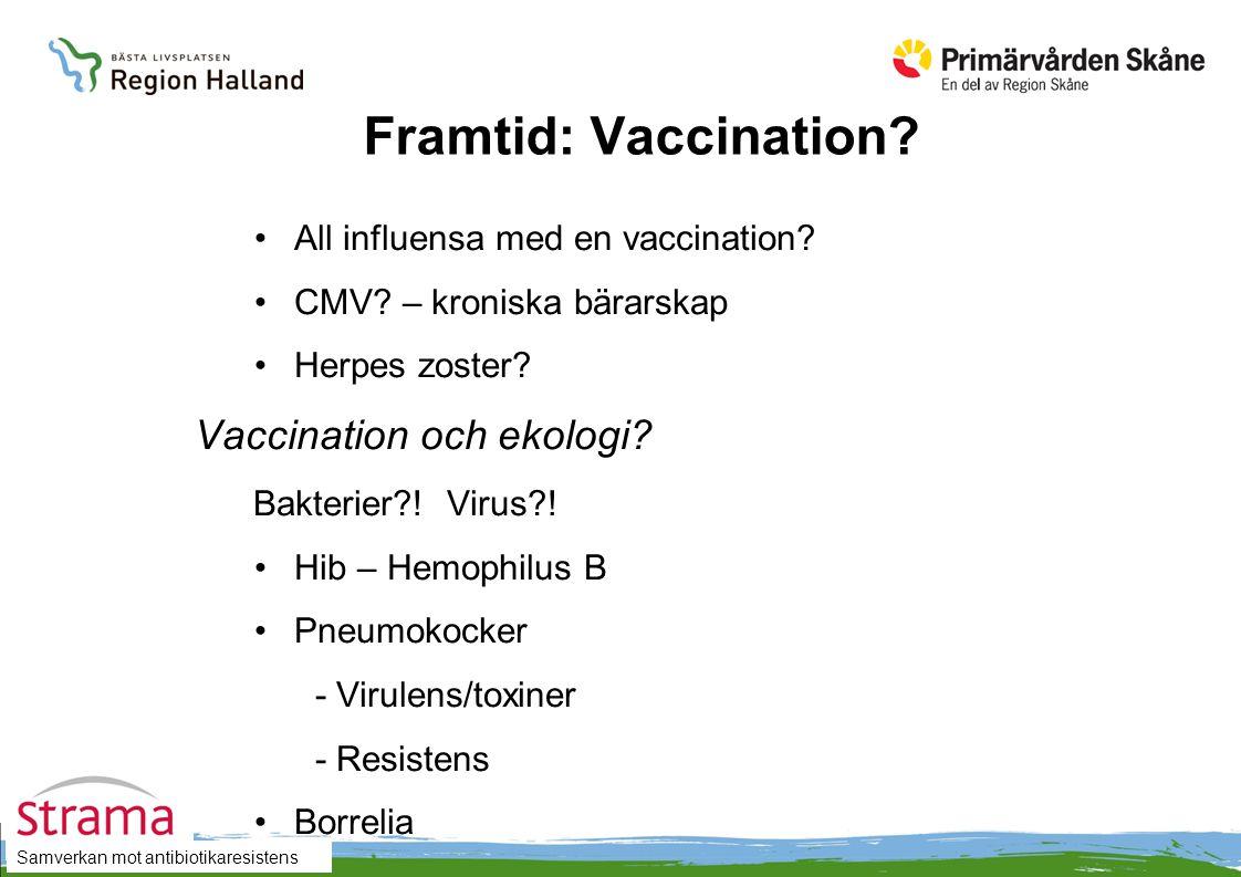 Framtid: Vaccination Vaccination och ekologi