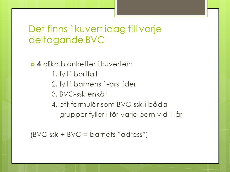 Det finns 1kuvert idag till varje deltagande BVC