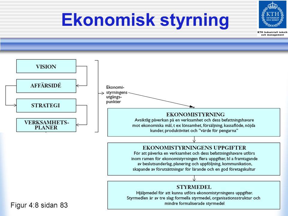 Ekonomisk styrning Figur 4:8 sidan 83