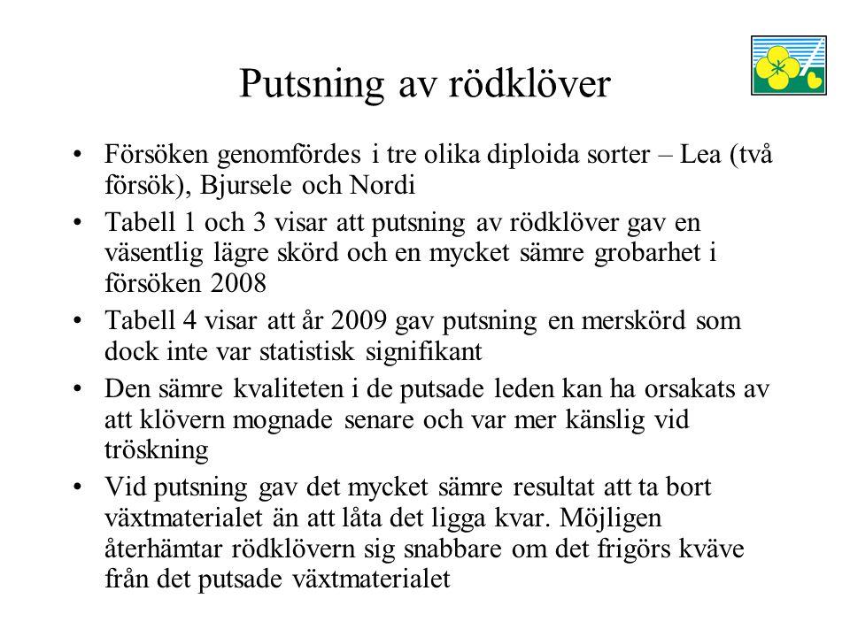 Putsning av rödklöver Försöken genomfördes i tre olika diploida sorter – Lea (två försök), Bjursele och Nordi.