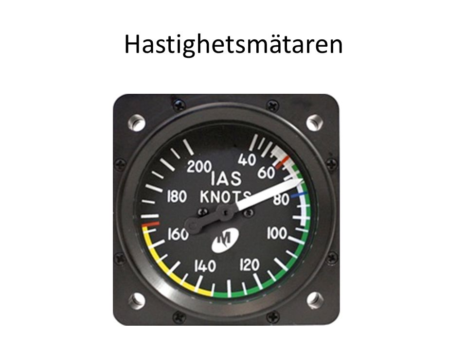 Hastighetsmätaren Hastighetsmätaren
