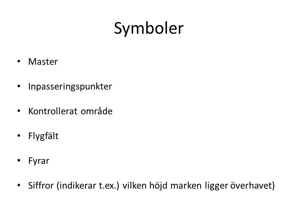 Symboler Master Inpasseringspunkter Kontrollerat område Flygfält Fyrar