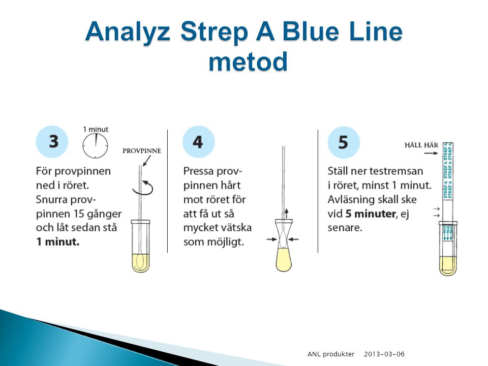 Analyz Strep A Blue Line metod