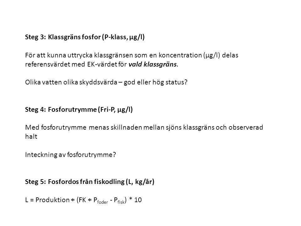 Steg 3: Klassgräns fosfor (P-klass, μg/l)