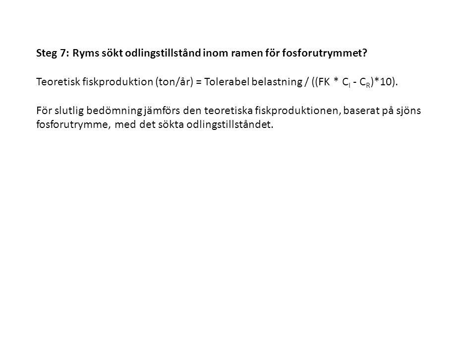 Steg 7: Ryms sökt odlingstillstånd inom ramen för fosforutrymmet