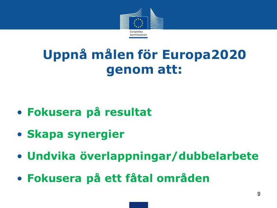 Uppnå målen för Europa2020 genom att: