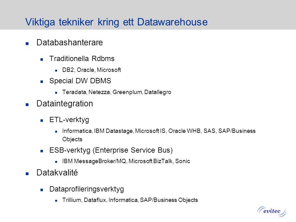 Viktiga tekniker kring ett Datawarehouse