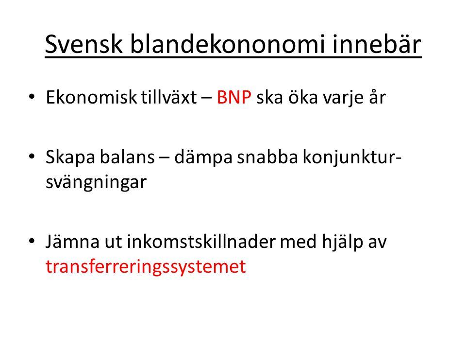 Svensk blandekononomi innebär