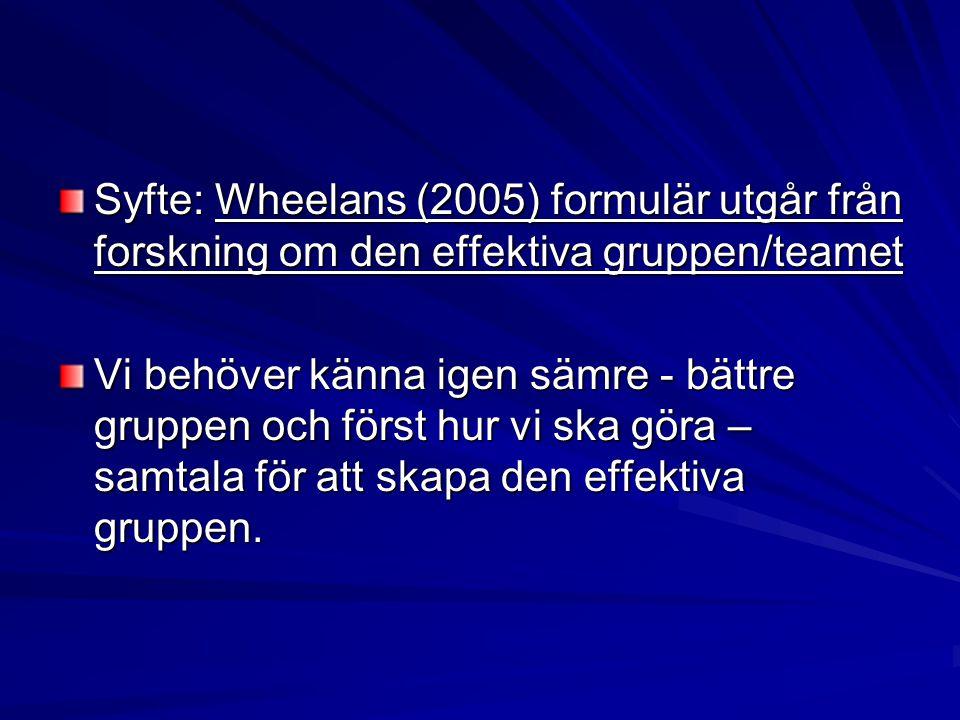 Syfte: Wheelans (2005) formulär utgår från forskning om den effektiva gruppen/teamet