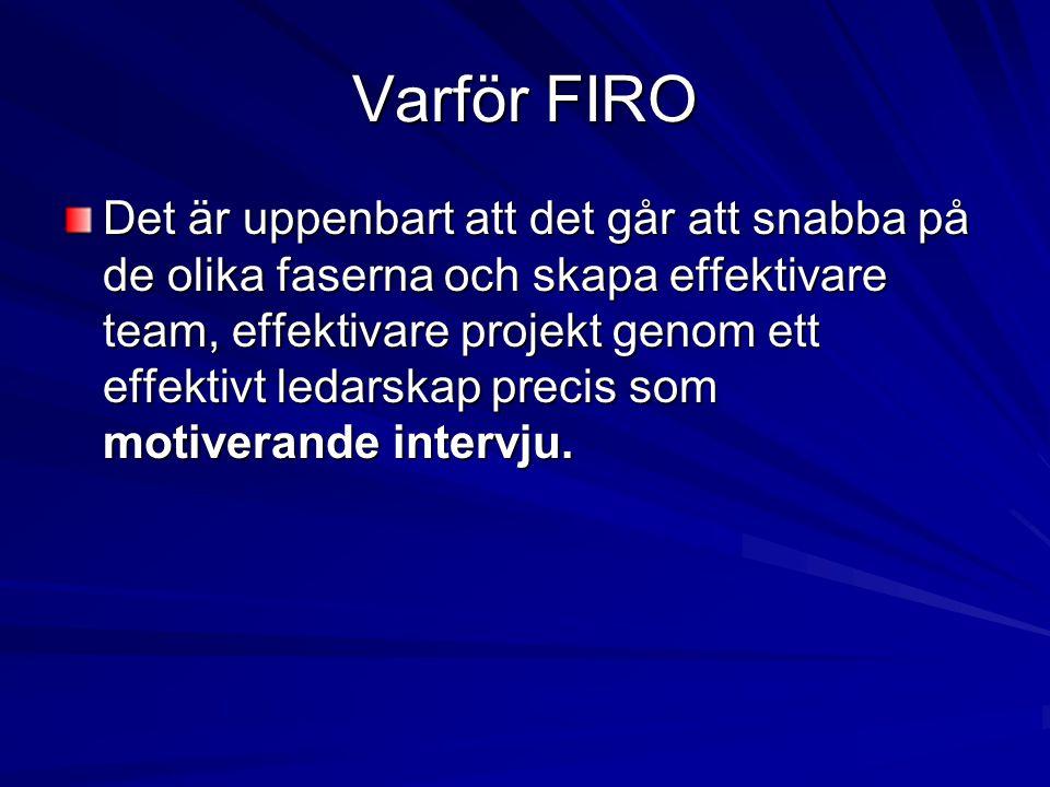 Varför FIRO