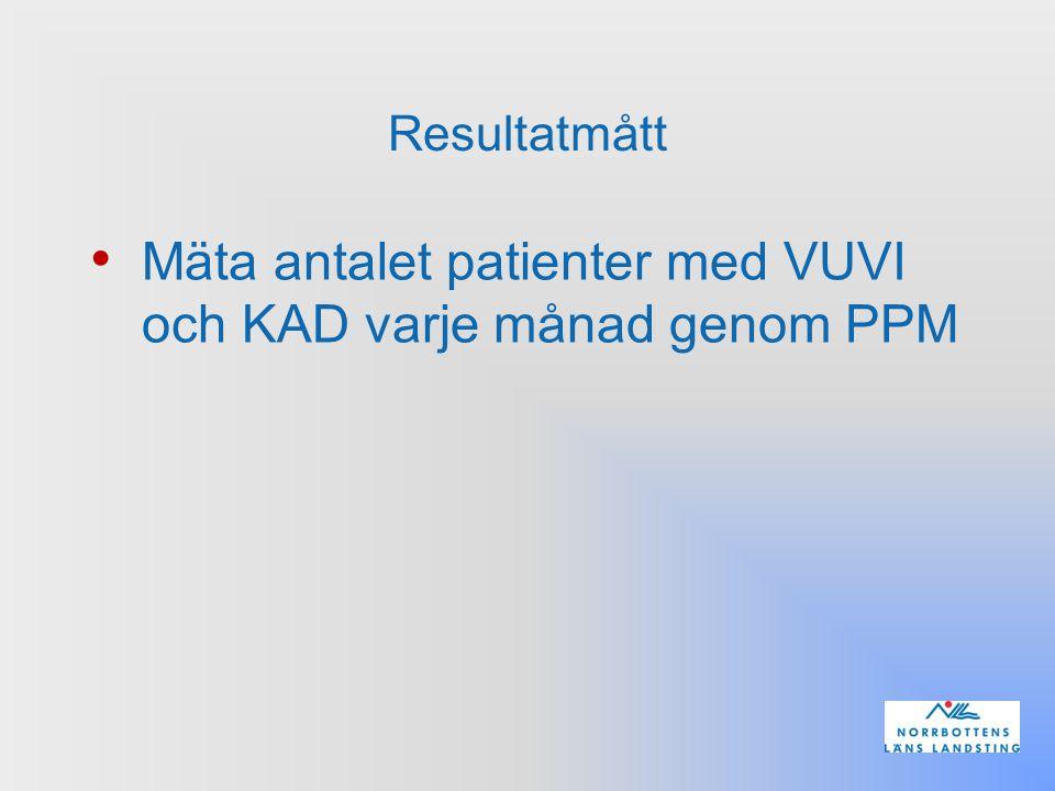 Mäta antalet patienter med VUVI och KAD varje månad genom PPM