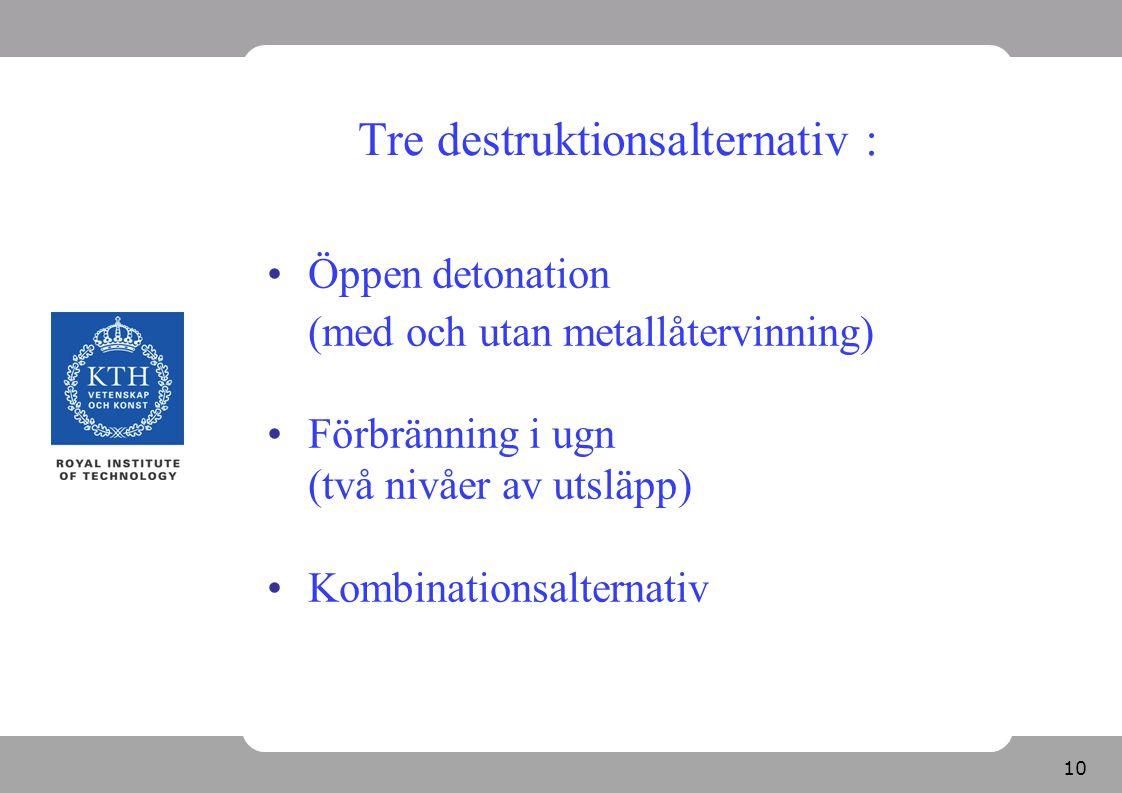 Tre destruktionsalternativ :