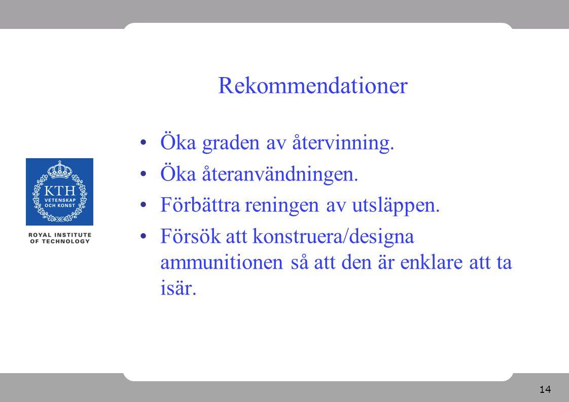 Rekommendationer Öka graden av återvinning. Öka återanvändningen.