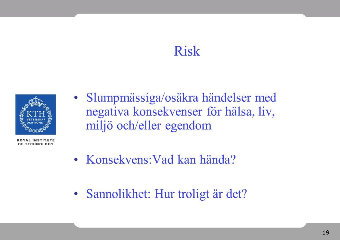 Risk Slumpmässiga/osäkra händelser med negativa konsekvenser för hälsa, liv, miljö och/eller egendom.